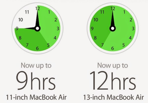 mac book air - long battery life