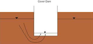 teknik sipil bangunan air