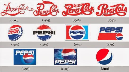 Evolução da Marca Pepsi desde 1898 até os dias atuais.
