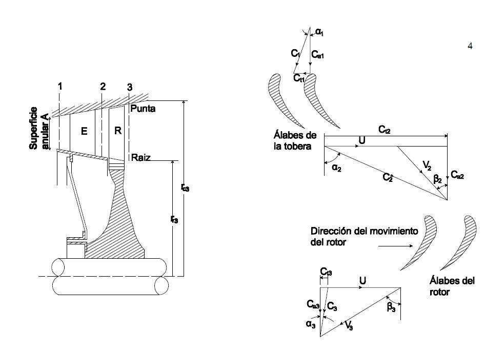 termodin mica sus ciclos y las turbinas de gas