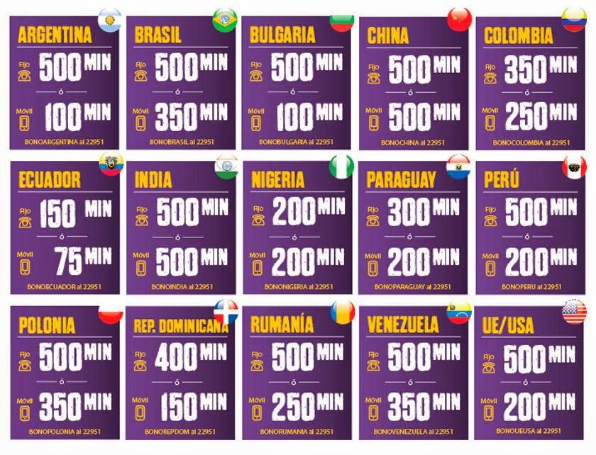 Bonos Llamadas internacionales low cost
