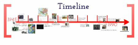Ms. Smith's Global Website: Cold War Timeline Activity