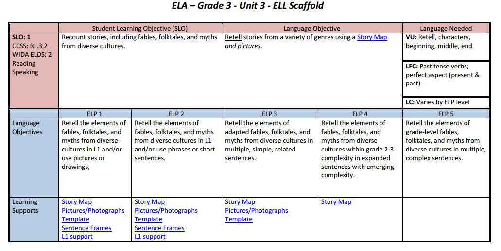 Teacher Friendly Modifications For ESL Everyone Deserves To Learn - Wida lesson plan template