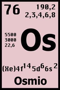 Saber si ocupa lugar cul es el elemento ms denso de la tierra cul es el elemento ms denso de la tierra urtaz Choice Image