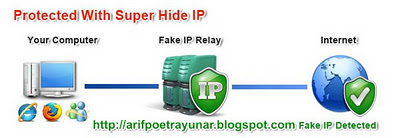 Super Hide IP 3.1.4.8 Full version with crack