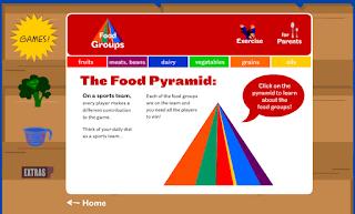 http://www.sheppardsoftware.com/nutritionforkids/foodgroups.htm
