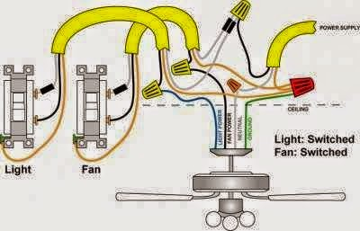 hook up ceiling fan wall switch If you are planning to install a ceiling fan in a room that  how to install a ceiling fan  that attach it to the framing or push it up into the cavity to.