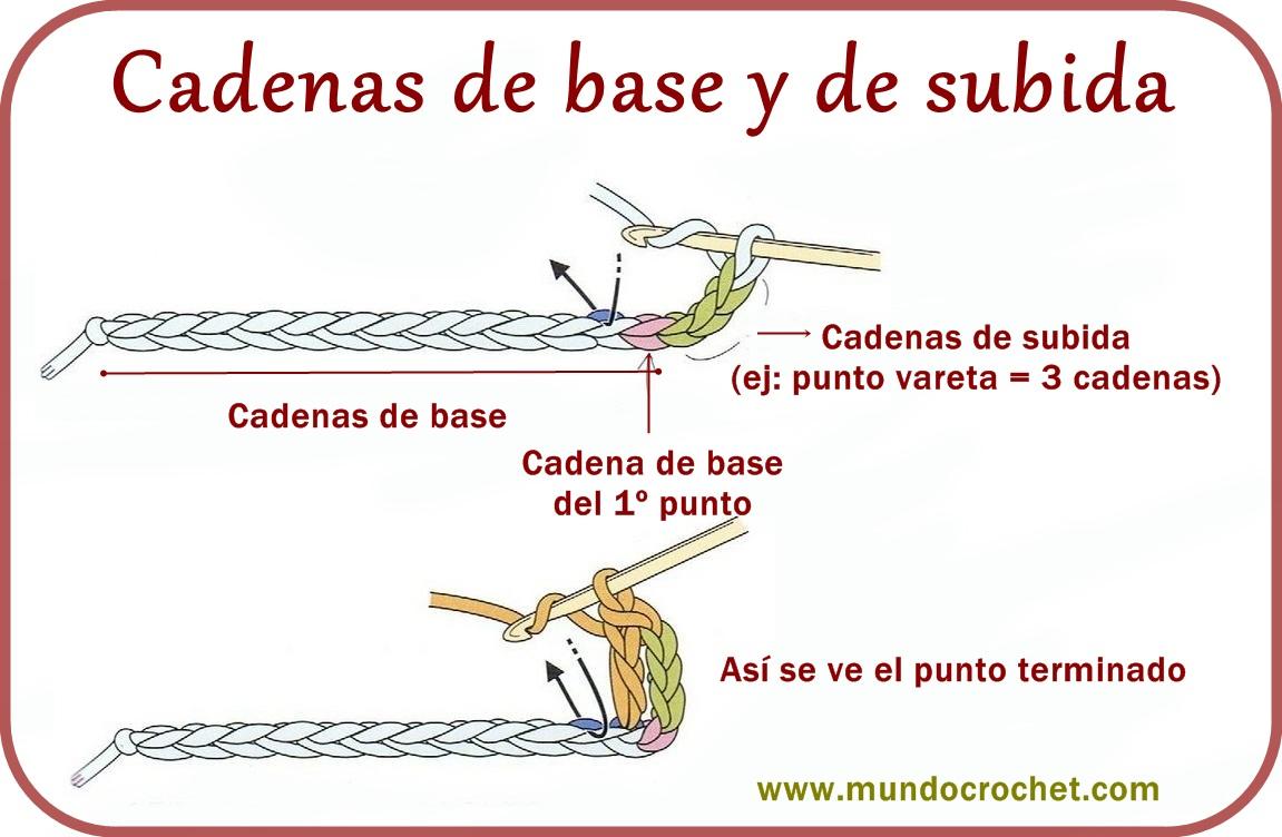 Crochet para principiantes | Croche al