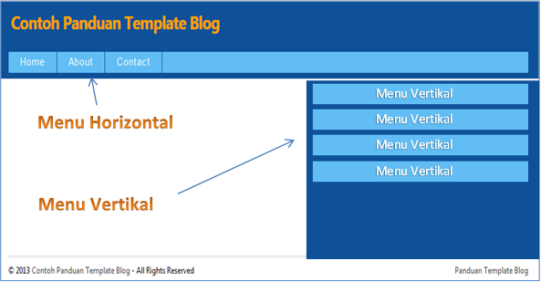 Menu Horizontal Blog di Blogspot