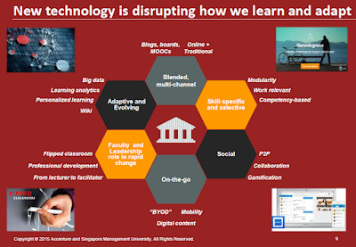 dissruptive technology ecton View essay - disruptive innovation from education 101 at university of nairobi school of biological sciences running head: disruptive technology disruptive technology name institution 1 disruptive.