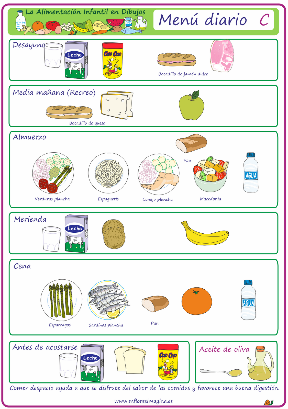 La Alimentaci N Infantil En Dibujos Etapa Escolar