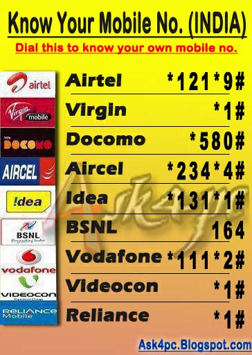 Airtel India Customer Care Number Toll Free Number Html