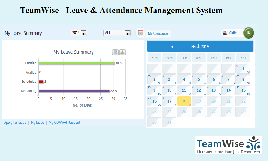 TeamWise- Leave and Attendance Management System