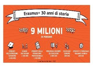 Erasmus+, 30 anni di storia