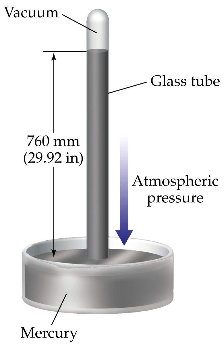 Edumission  Physics Form 4  Chapter 3
