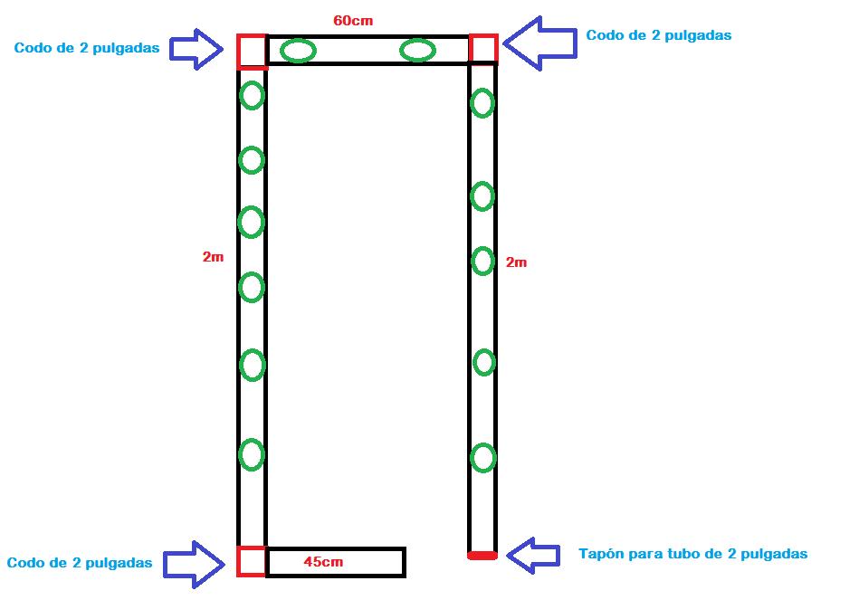 Cultivo em hidroponia curso hidroponia hidrop nicos for Construccion de viveros caseros