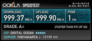 Internet full speed setelah mengikuti tutorial Cara Ampuh Mempercepat Modem Hanya 2 Menit