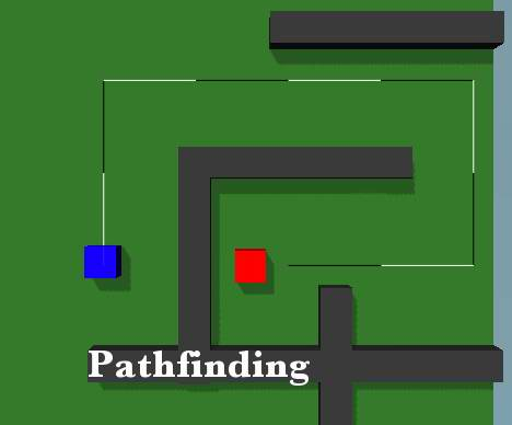 Unity 2d Pathfinding tutorial and plugins