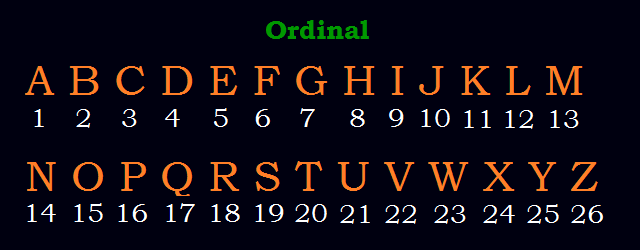 Simple / English Ordinal Cipher