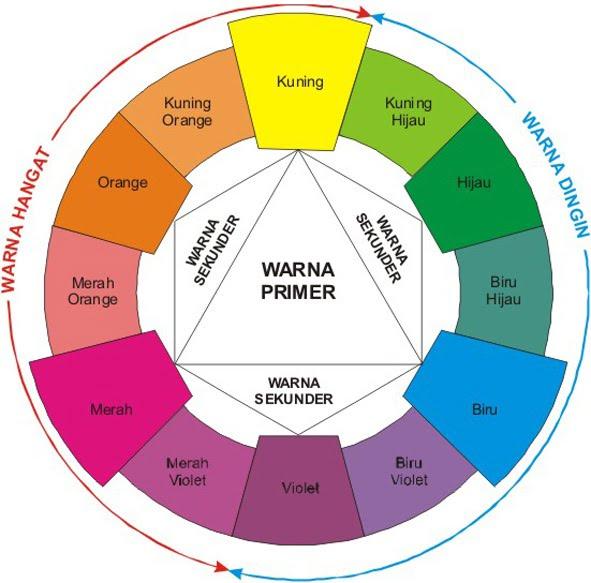 pilihlah warna favorit anda untuk membantu menemukan warna favorit