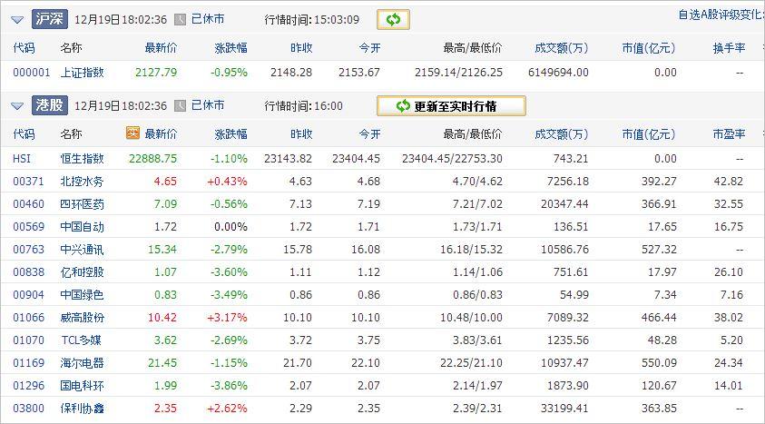 中国株コバンザメ投資ウォッチ銘柄watch20131219