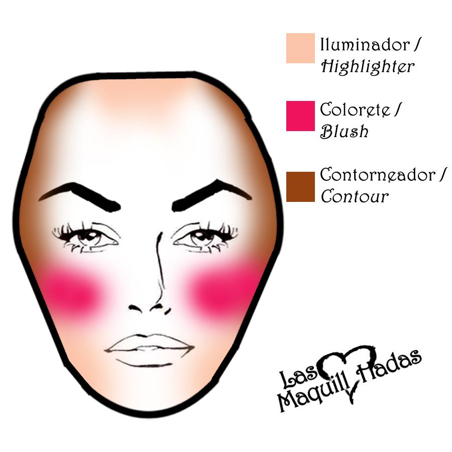 Guía : Contornear, Iluminar, Colorete / Contour, Highlight, Blush ...