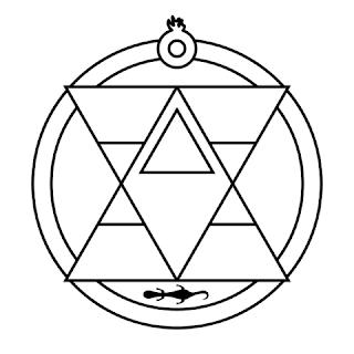 Círculos de Transmutação de Roy Mustang