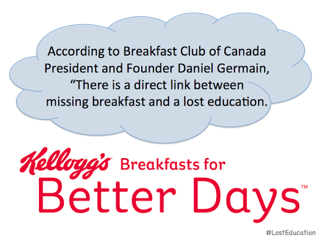Kellogg's Breakfasts for Better Days Blogger Challenge - Day 4