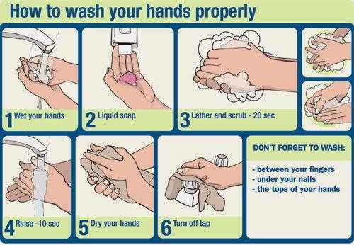 Cara Mencuci Tangan Yang Baik dan Benar | SMART WASH