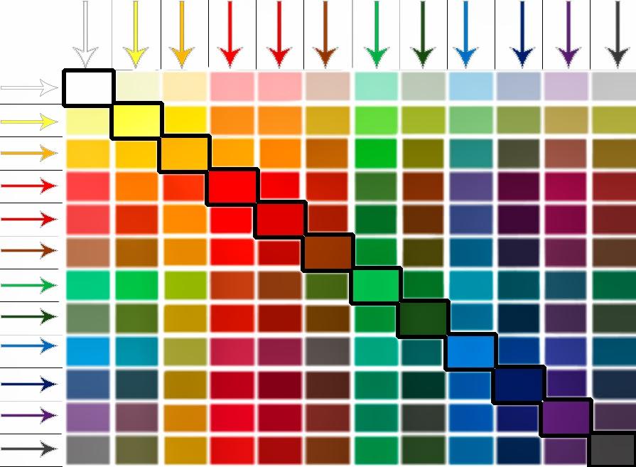 Somos de arte mara tras el timbre esquema for Tabla colores pintura