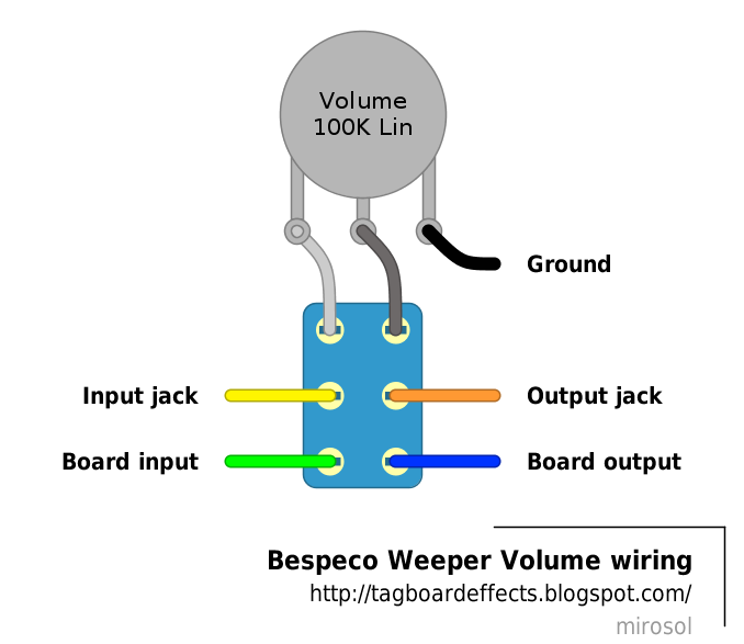 Bespeco Weeper vol wiring guitar fx layouts bespeco weeper wah volume volume pedal wiring diagram at fashall.co