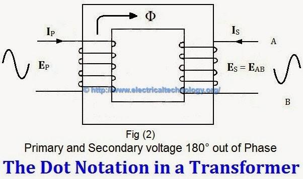 polarity test of transformer pdf