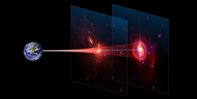 Artist impression of the power of background galaxies to measure the size of gas clouds compared to the conventional method of using quasars. Image credit: Adrian Malec and Marie Martig.