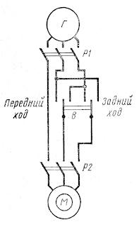 Простейшая схема главного тока ГЭУ переменного тока