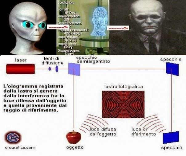 Chi sono i reali M.I.B.?Agenti governativi di apparati deviati come CIA e NSA di Snowden oppure...