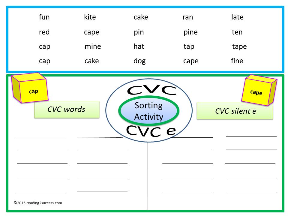Reading2success Free Printable Sorting CVC Vowel Pairs – Vowel Pairs Worksheets
