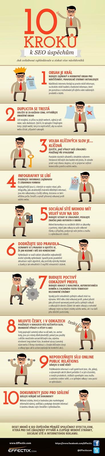 10 kroků SEO optimalizace