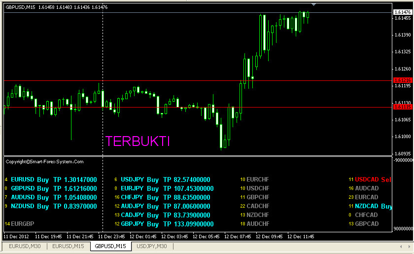 Forex gn