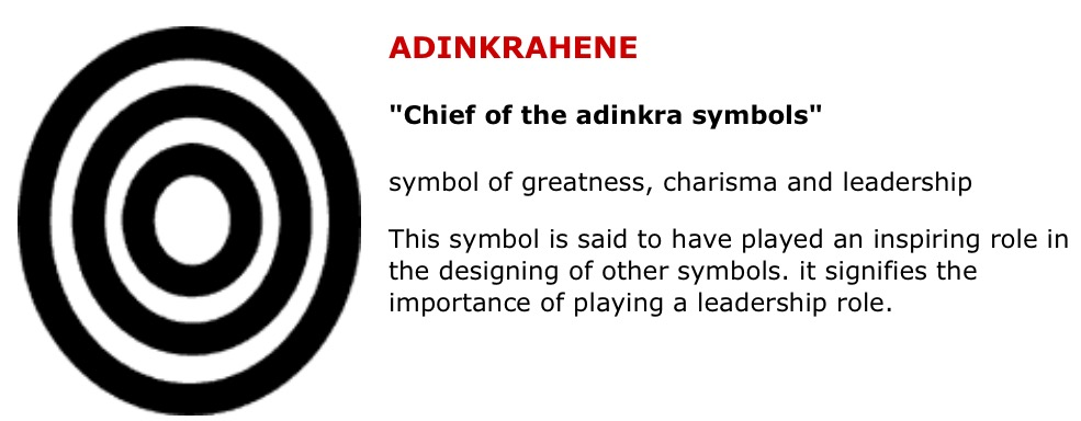 Whats Your Favourite Adinkra Symbol