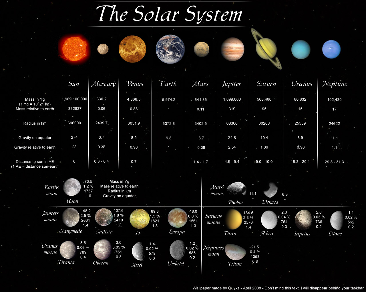 pictures of the solar system in order from the sun - photo #30