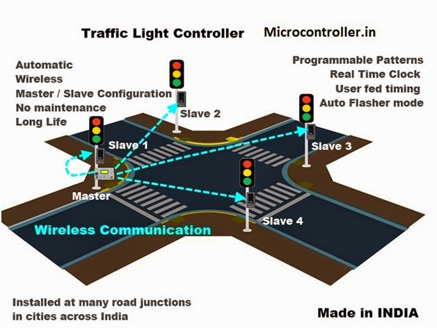 traffic light project microcontroller This project is a density based traffic signal system with pic microcontroller duly interfaced with ir sensors that changes the junction timing automatically.