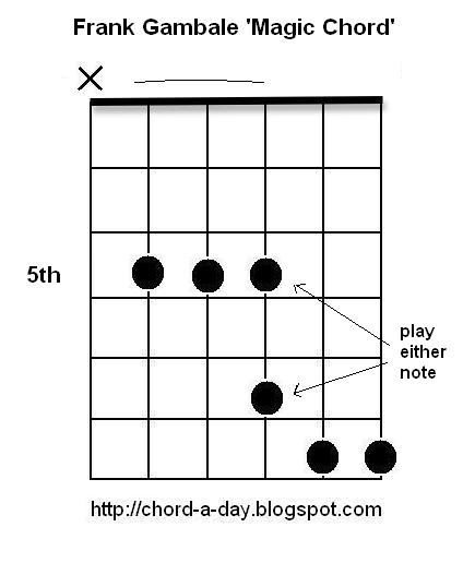 A New Guitar Chord Every Day: Frank Gambale Magic Chords 2