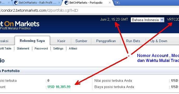 Forex modal 1 juta