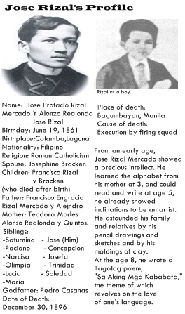 introduction of the life story of dr jose p rizal Jose rizal biography jose rizal was a writer and revolutionary regarded as the greatest national hero of the philippines this biography of jose rizal provides detailed information about his childhood, life, achievements, works & timeline.