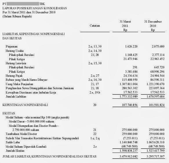 Contoh Neraca Perusahaan Property 2