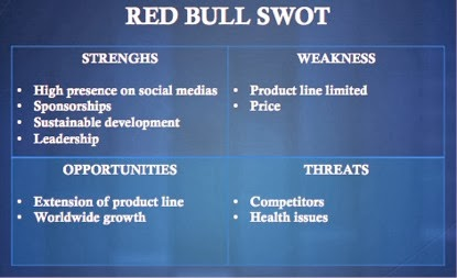 red bull swot analysis