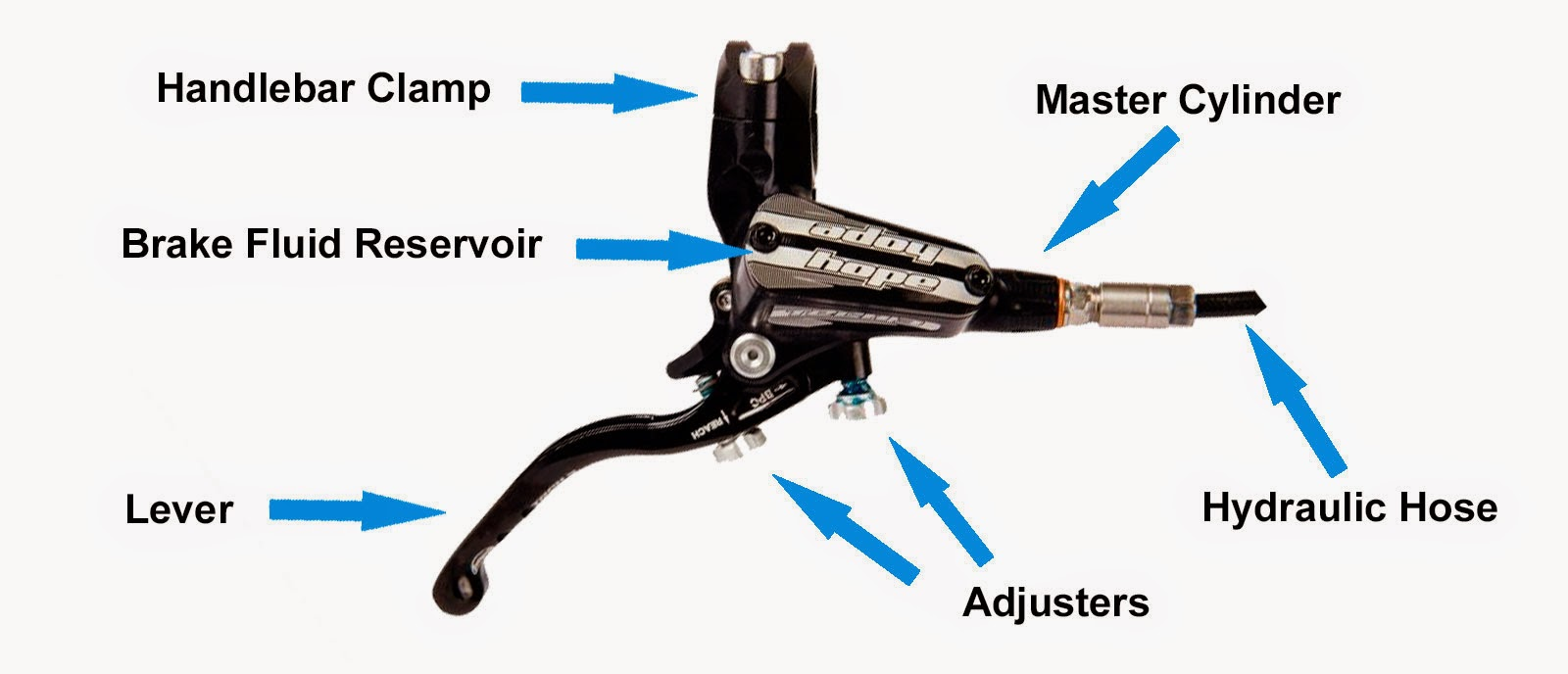 Mountain bike brake parts