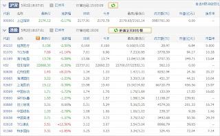 中国株コバンザメ投資ウォッチ銘柄watch20130502