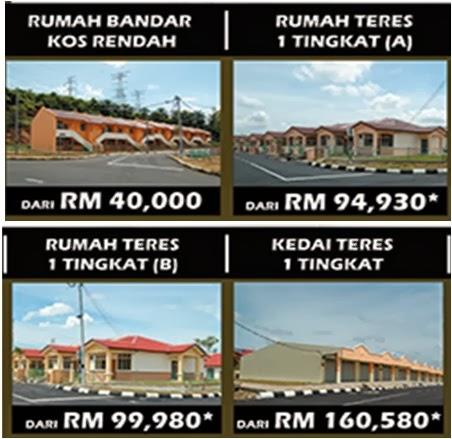 Tingkat forex malaysia