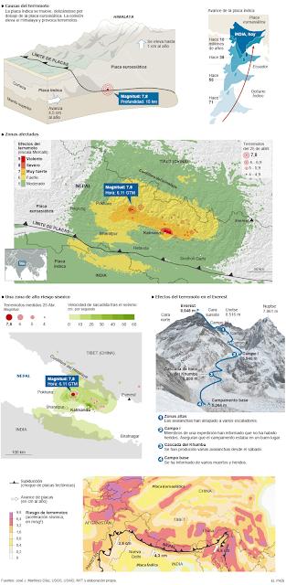 Terremoto_Nepal_1